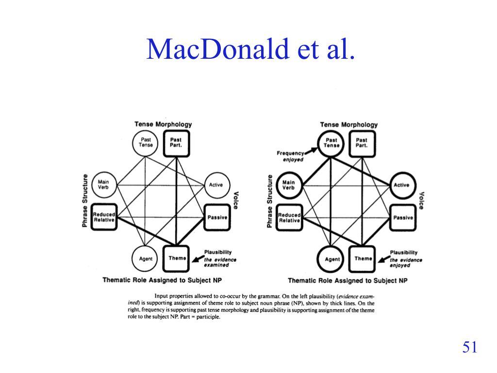 MacDonald et al.
