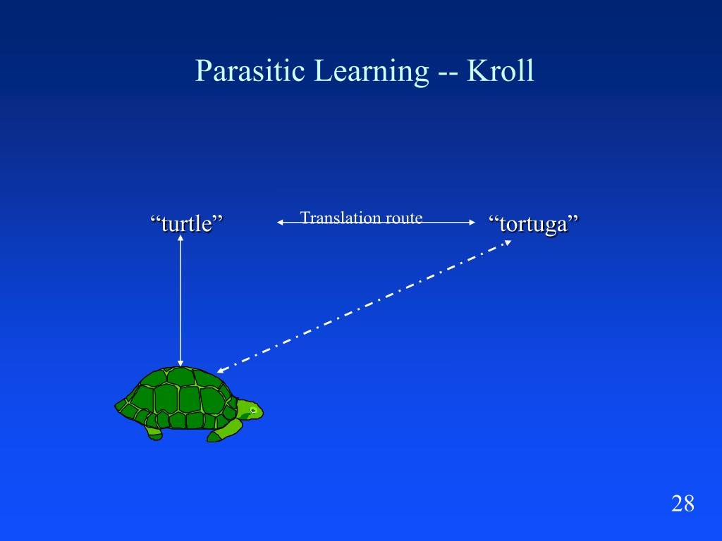 Parasitic Learning -- Kroll
