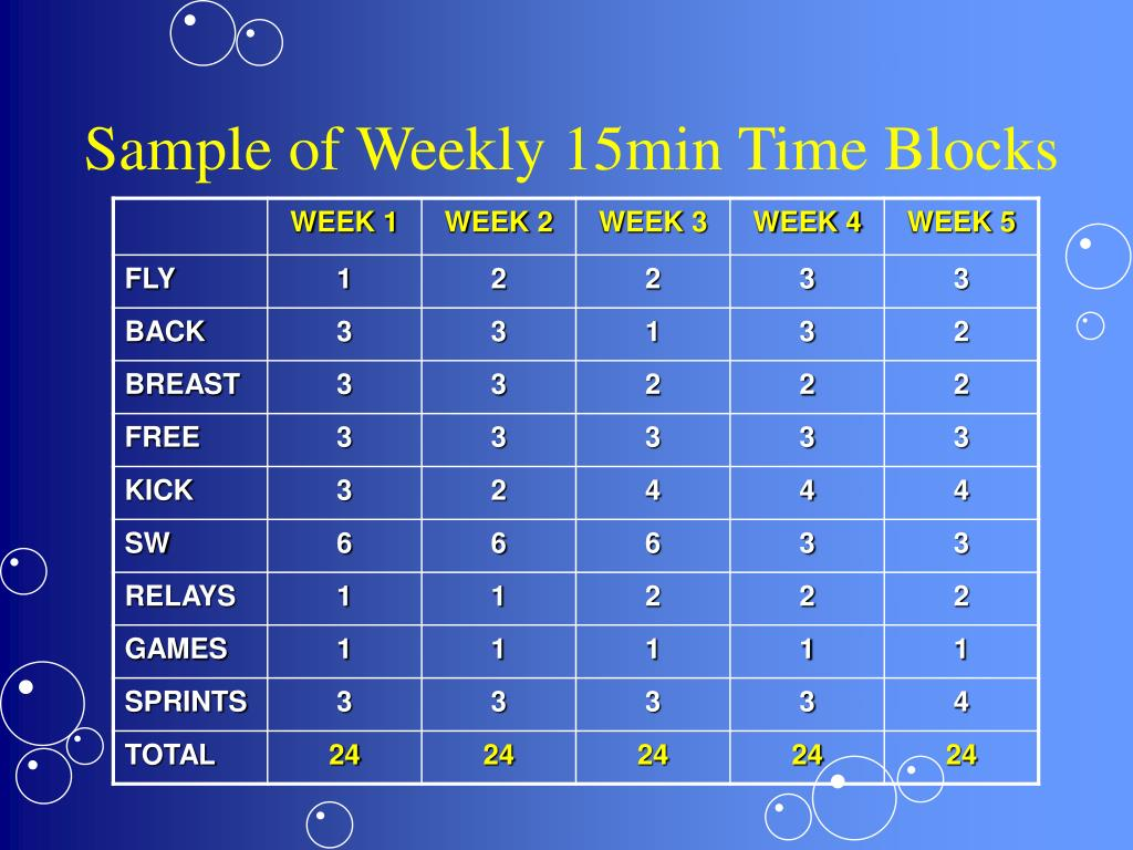 Sample of Weekly 15min Time Blocks