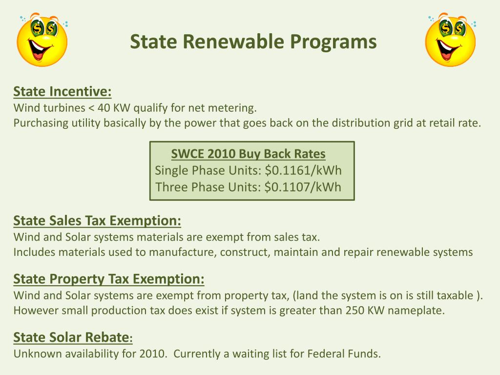 State Renewable Programs