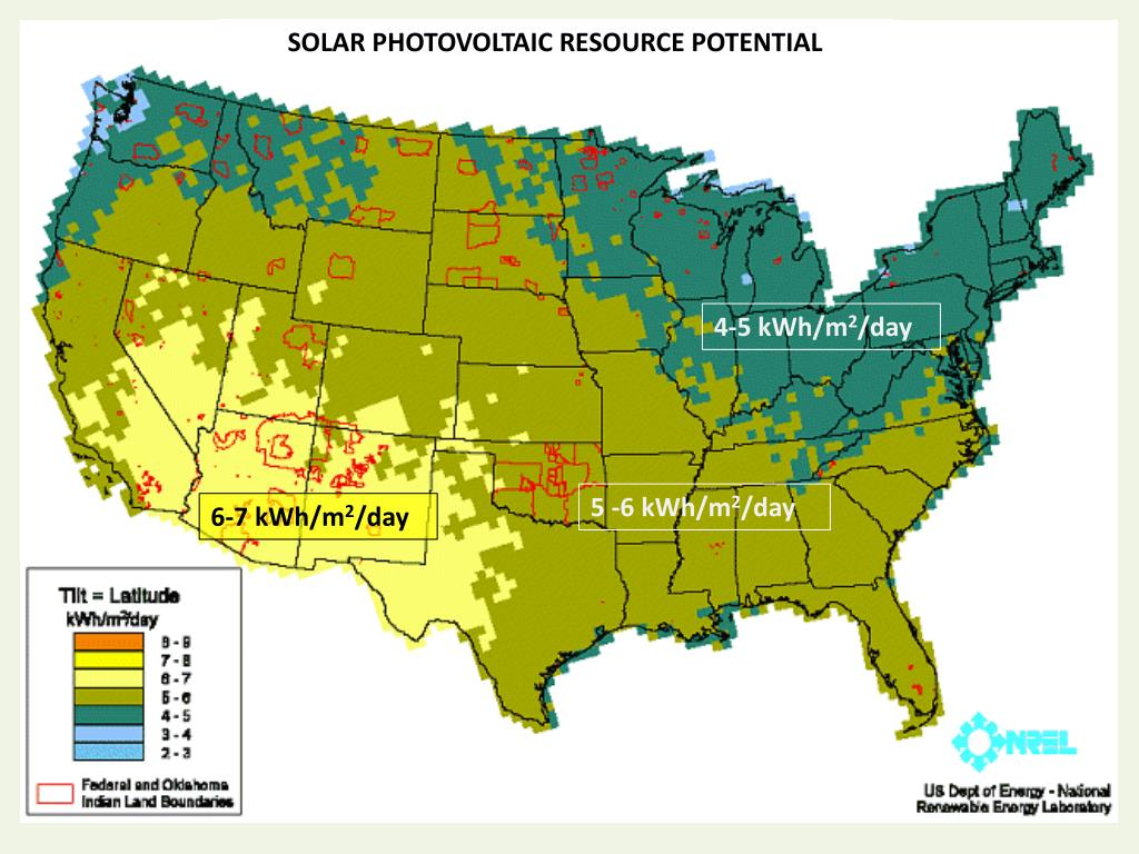 SOLAR PHOTOVOLTAIC RESOURCE POTENTIAL