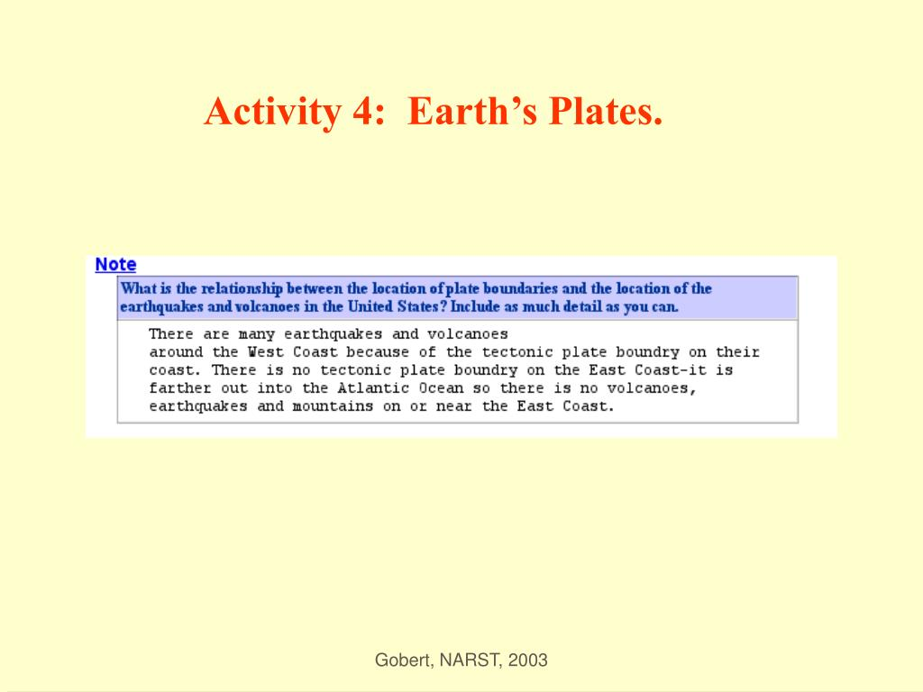 Activity 4:  Earth's Plates.