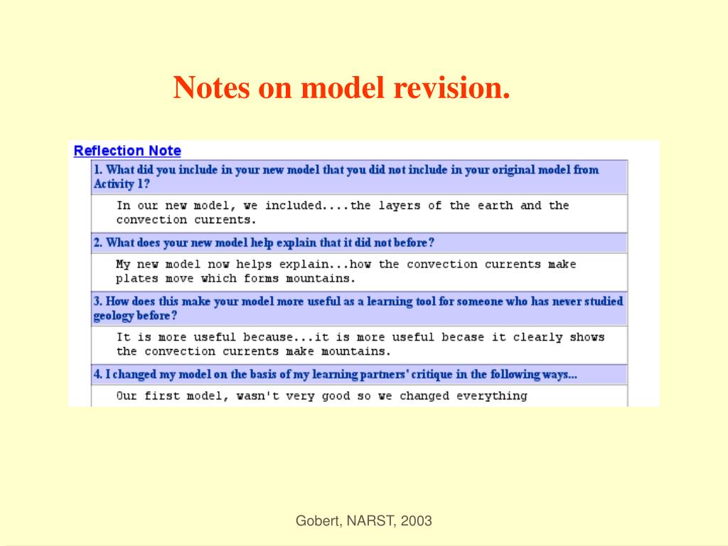 Notes on model revision.
