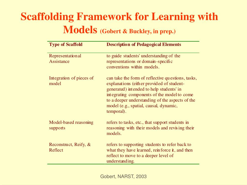 Scaffolding Framework for Learning with Models