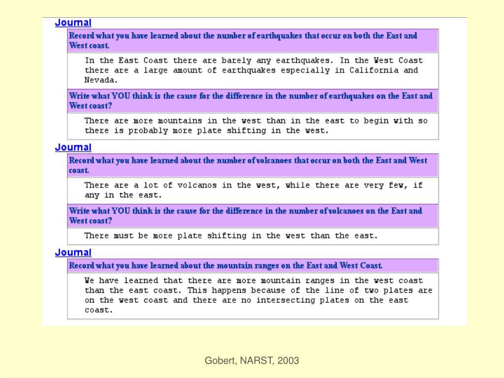 Gobert, NARST, 2003