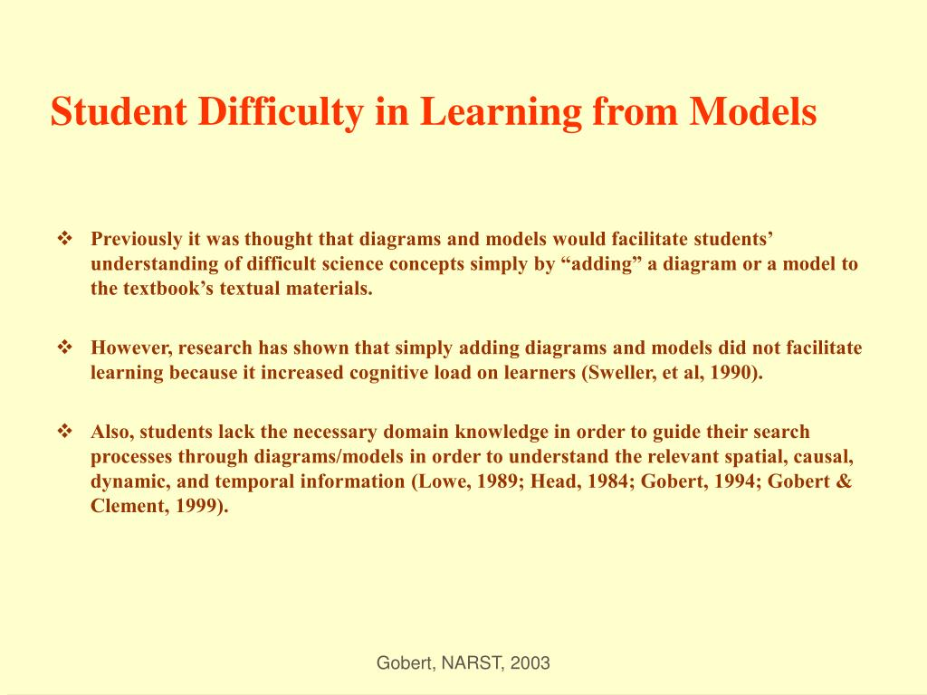 Student Difficulty in Learning from Models
