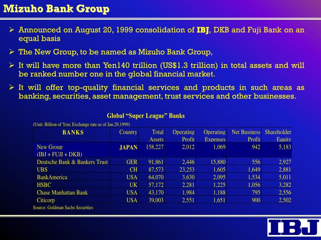 Mizuho Bank Group