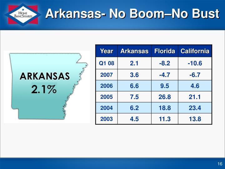Arkansas- No Boom–No Bust