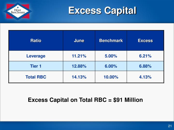 Excess Capital