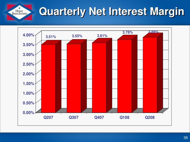 Quarterly Net Interest Margin