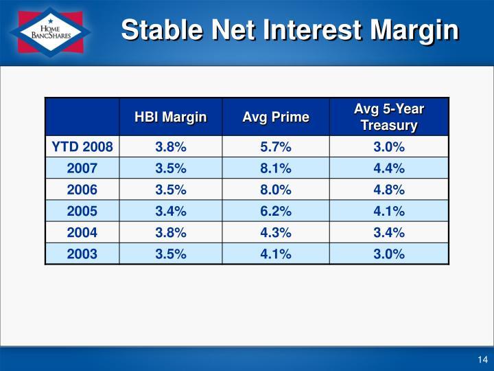 Stable Net Interest Margin