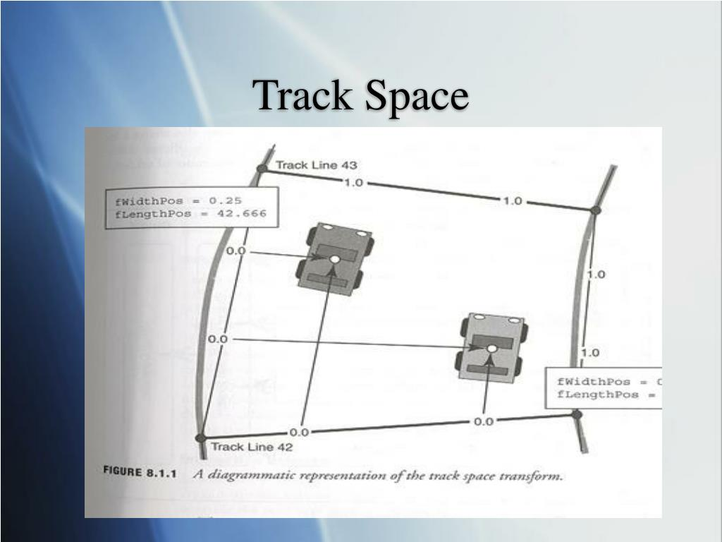 Track Space