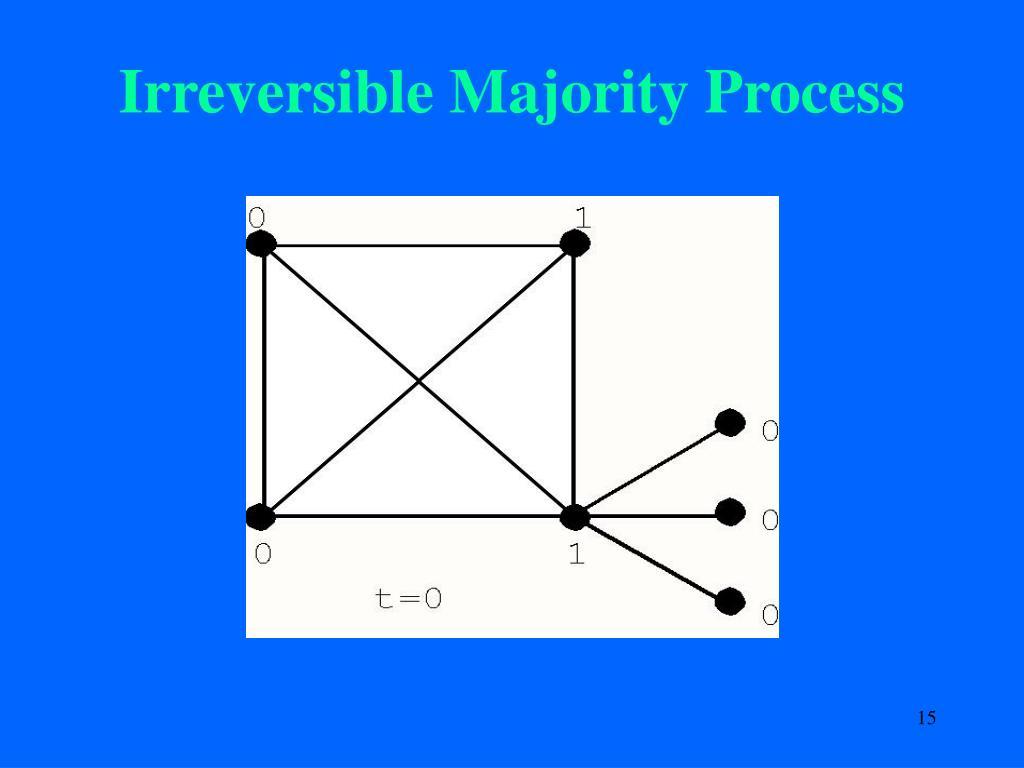Irreversible Majority Process