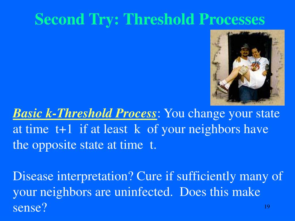 Second Try: Threshold Processes