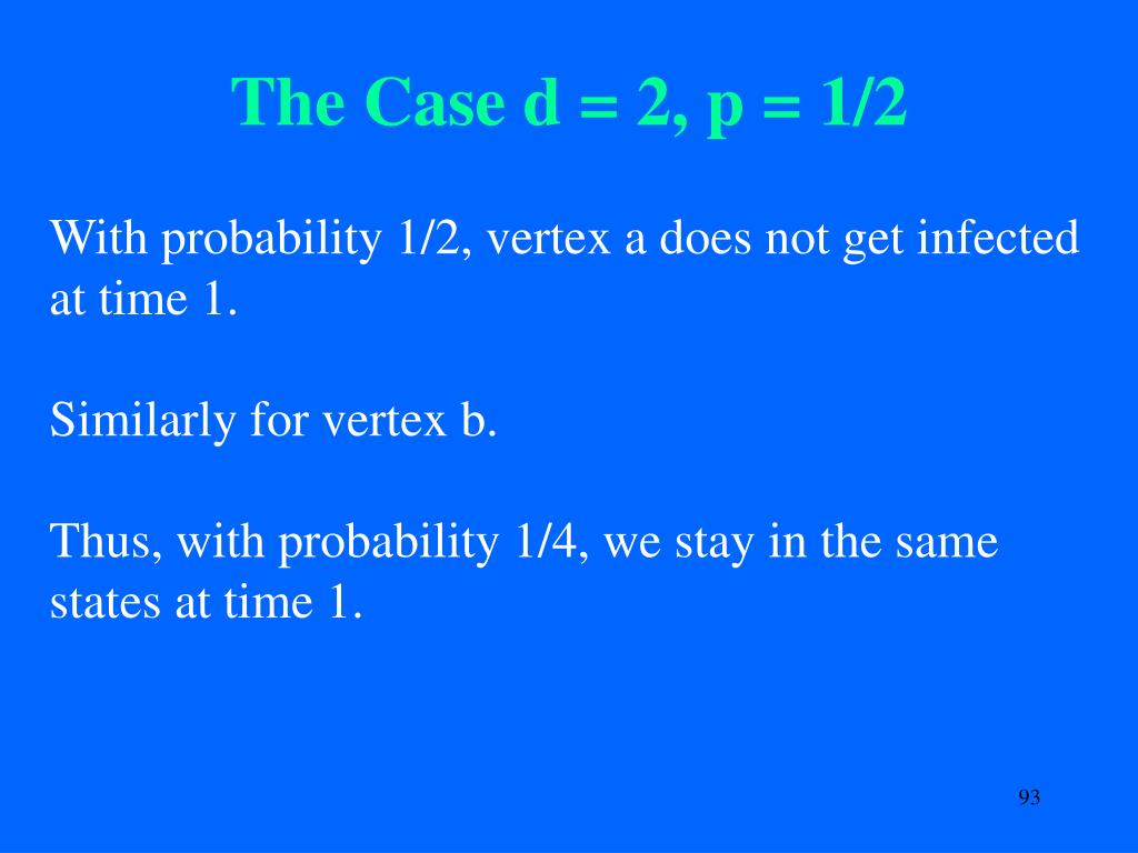 The Case d = 2, p = 1/2