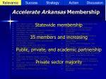 accelerate arkansas membership