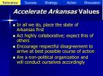 accelerate arkansas values