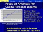 focus on arkansas per capita personal income
