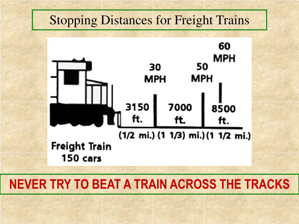 Stopping Distances for Freight Trains