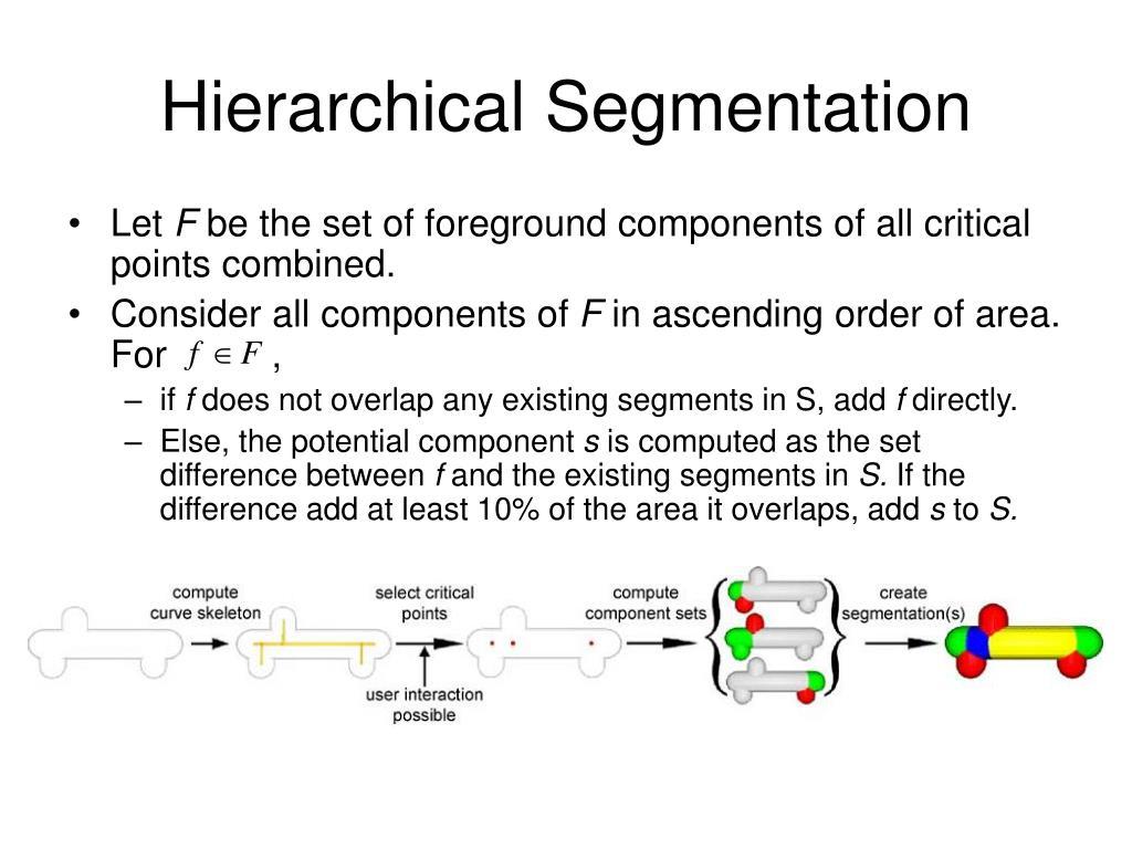 Hierarchical Segmentation