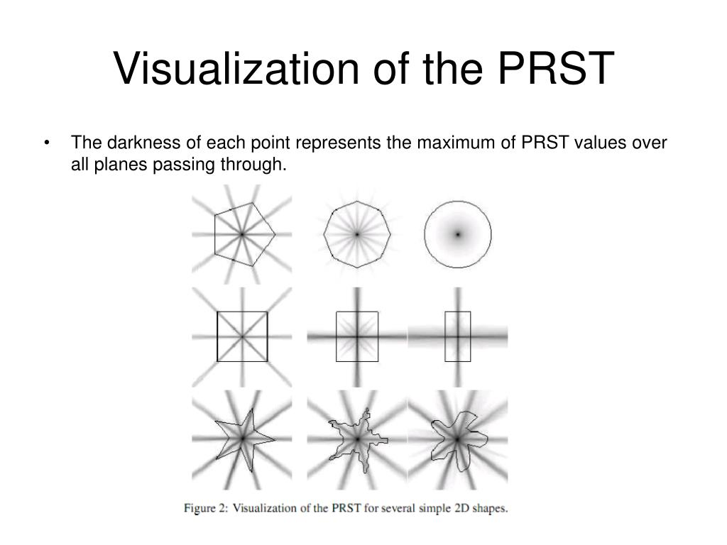 Visualization of the PRST