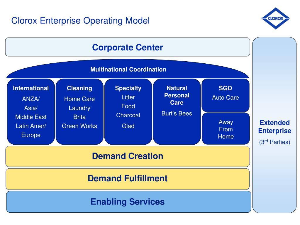 Clorox Enterprise Operating Model