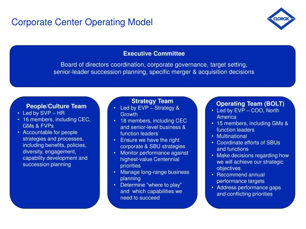 Corporate Center Operating Model