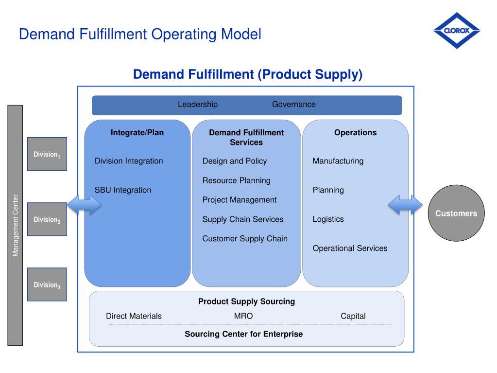 Demand Fulfillment Operating Model
