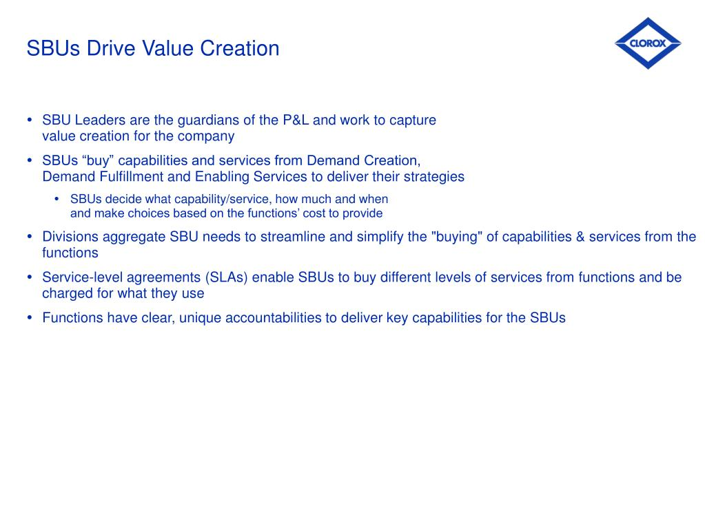 SBUs Drive Value Creation