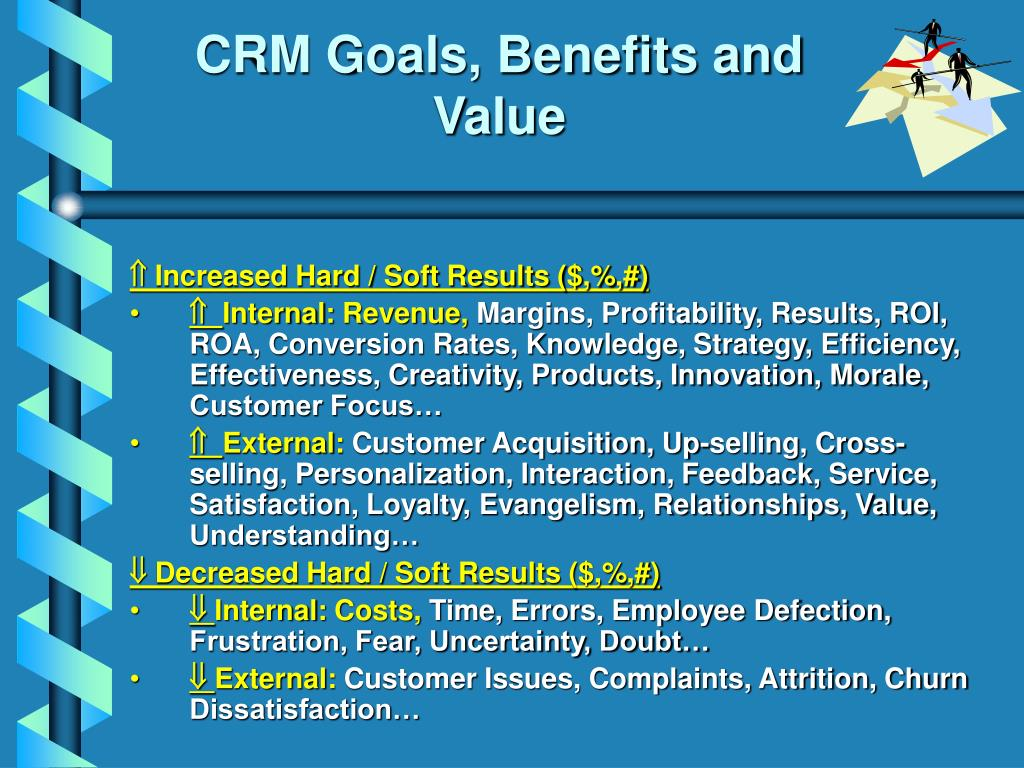 CRM Goals, Benefits and Value