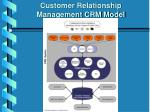 customer relationship management crm model