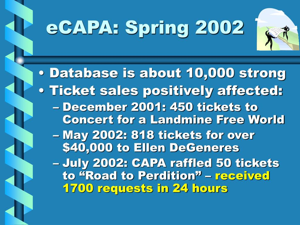 eCAPA: Spring 2002