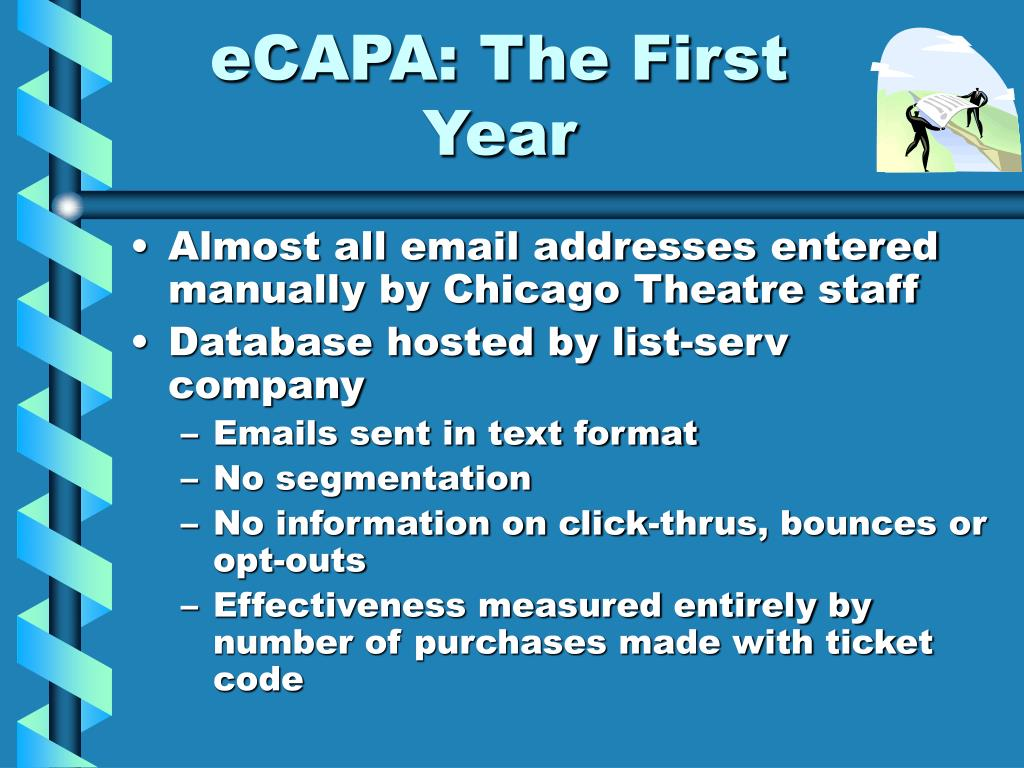 eCAPA: The First Year