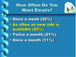 how often do you want emails