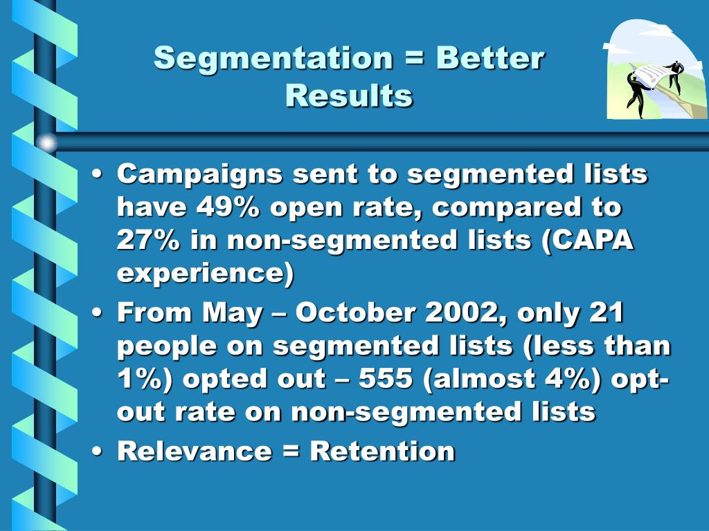 Segmentation = Better Results