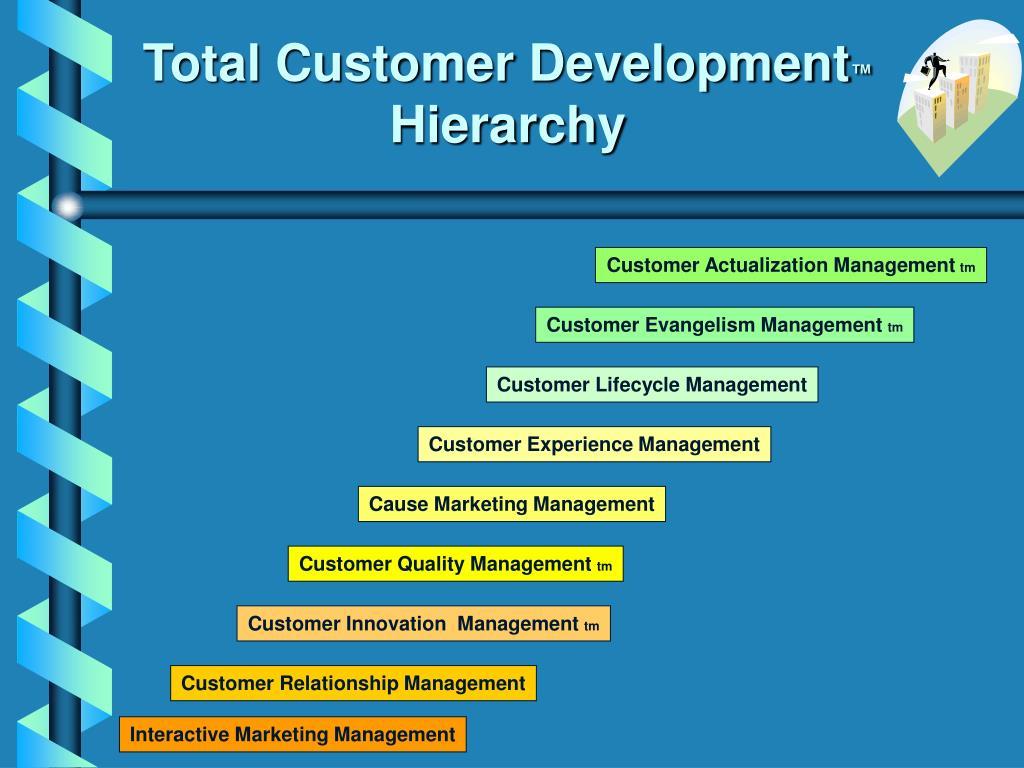 Total Customer Development