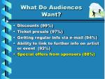 what do audiences want