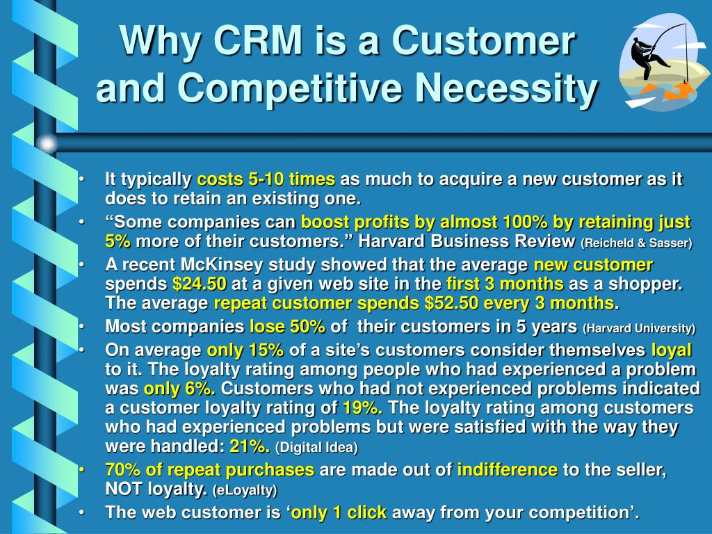 Why CRM is a