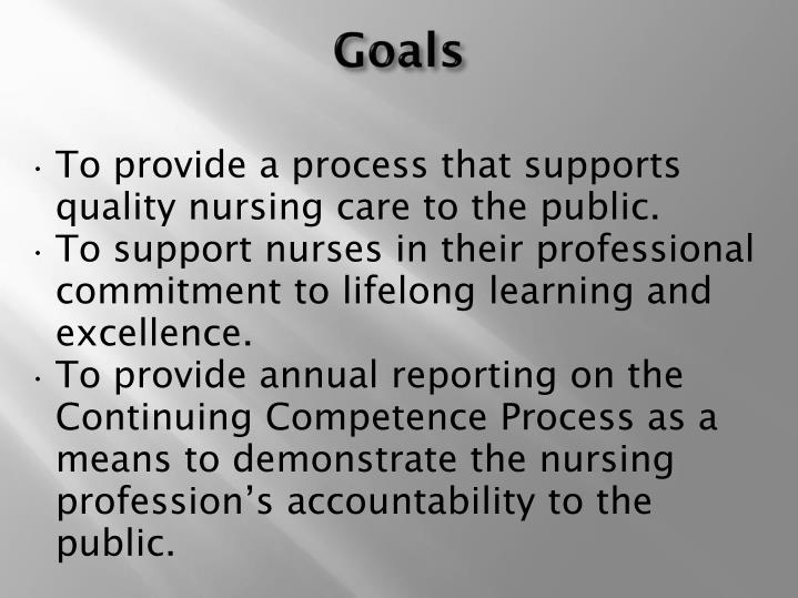 nursing is a profession within the Within this broad spectrum of health care, the phenomena of particular concern to nurses are individual, family definition of nursing 2 (short version.