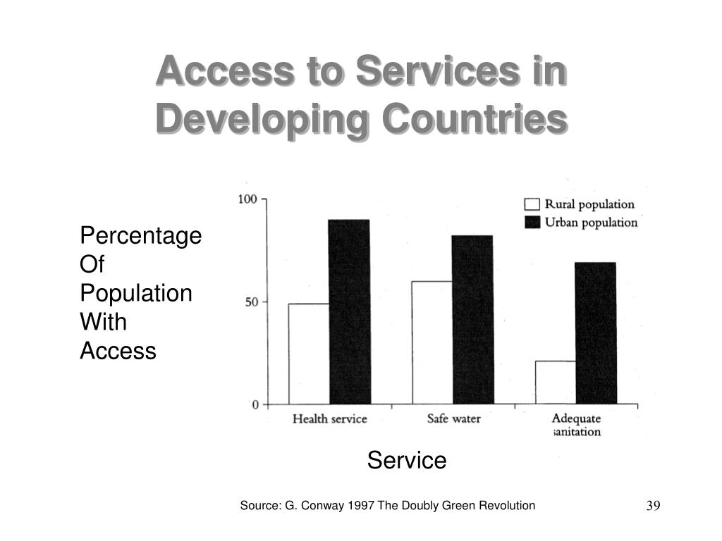 Access to Services in