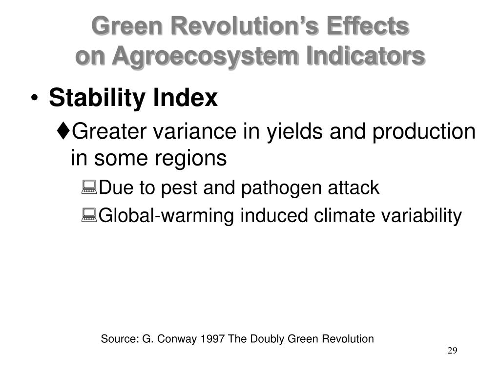 Green Revolution's Effects