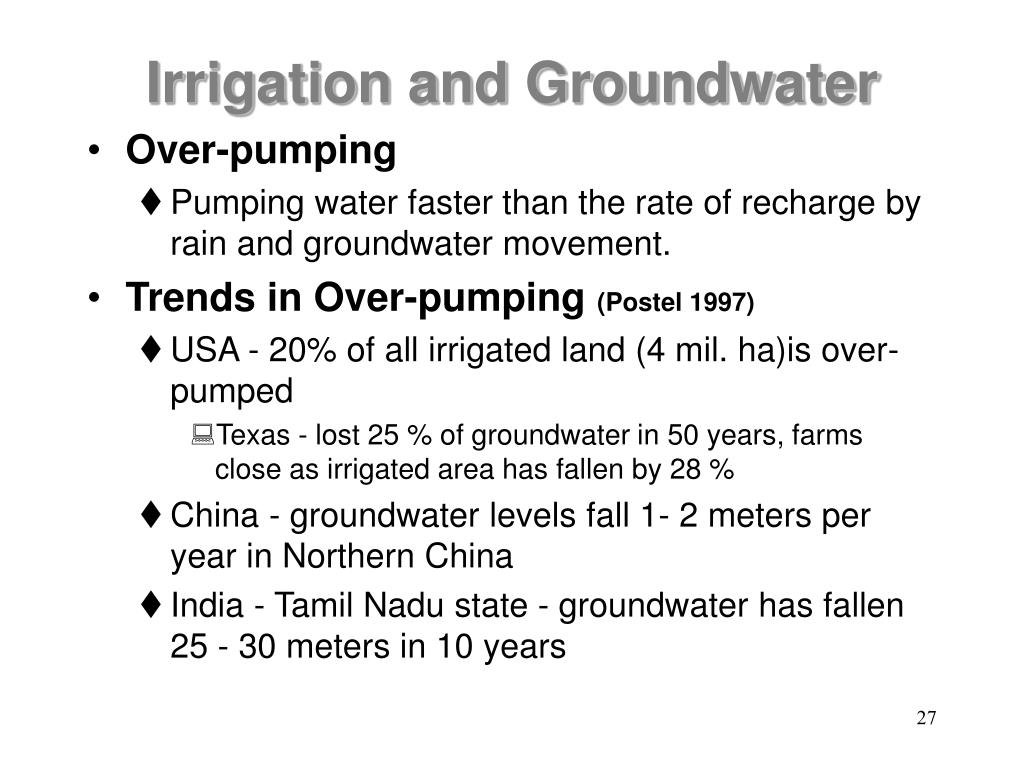 Irrigation and Groundwater