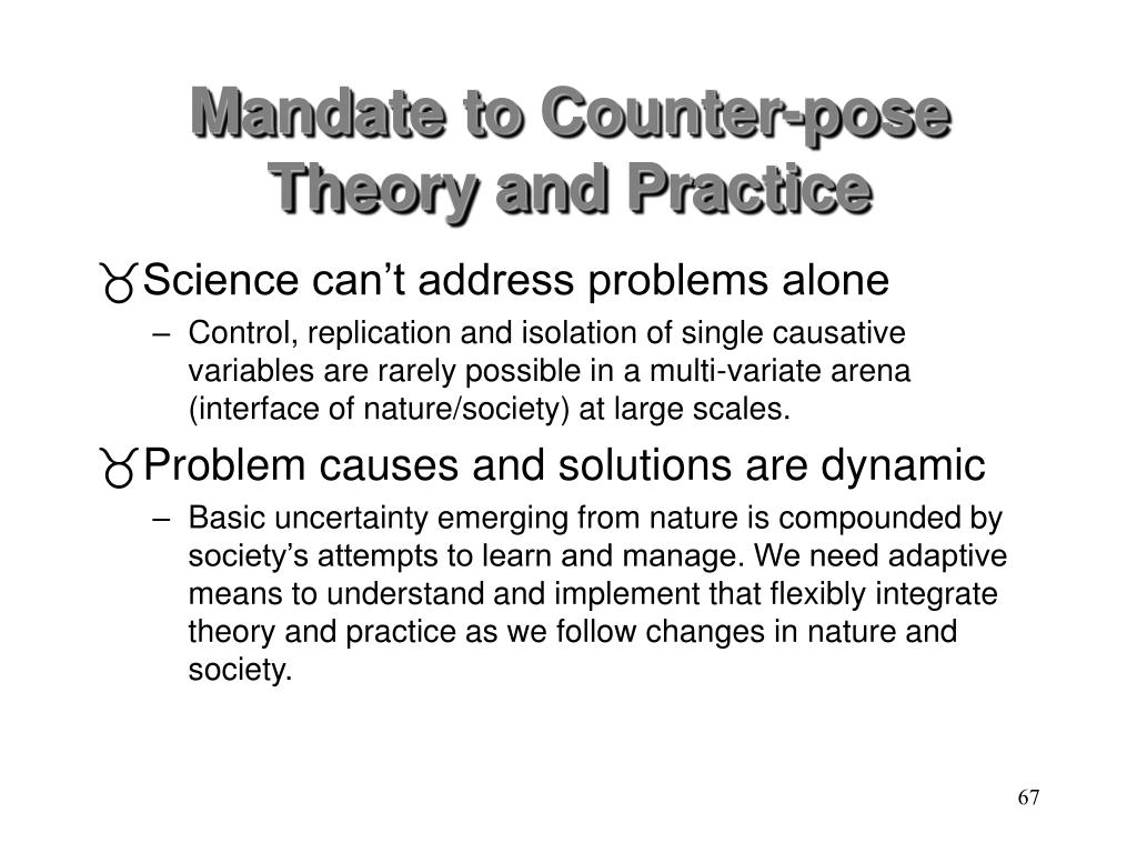 Mandate to Counter-pose Theory and Practice