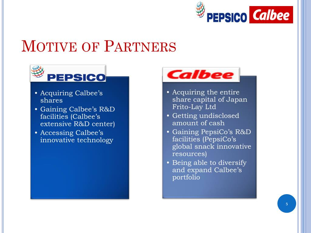 Motive of Partners