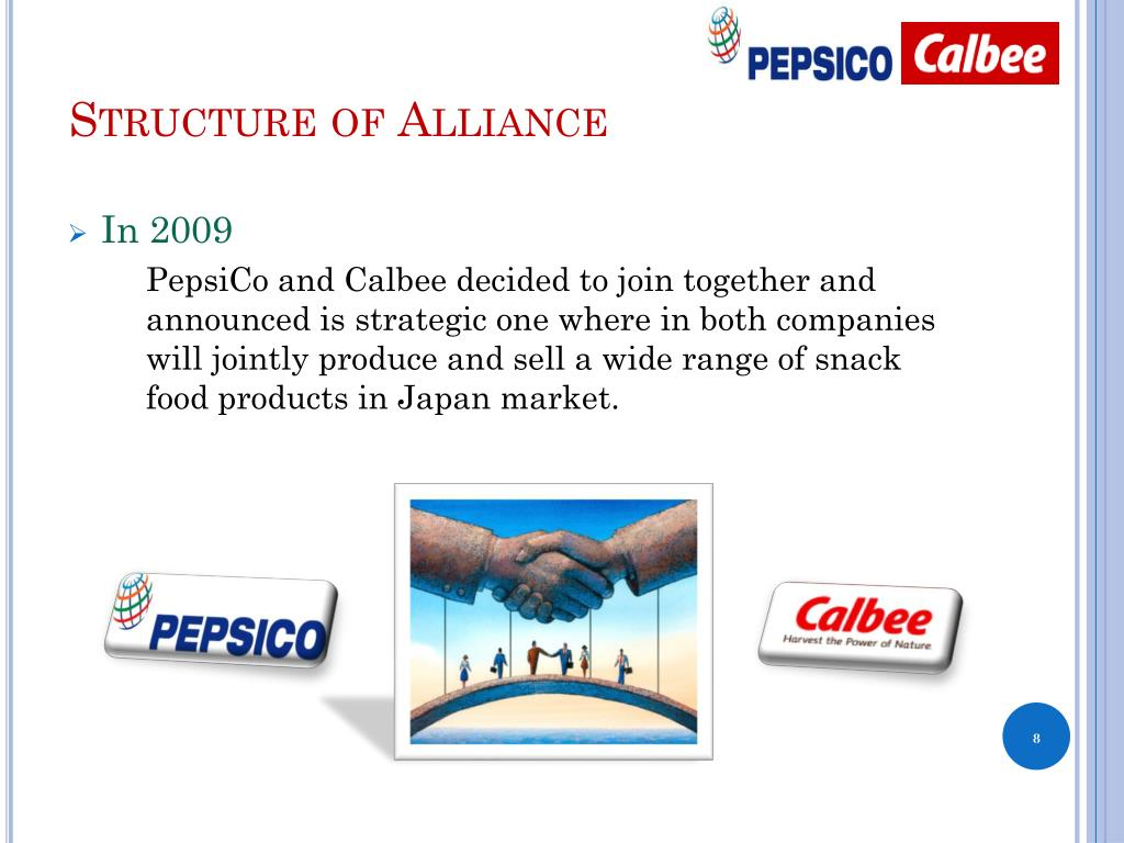 Structure of Alliance