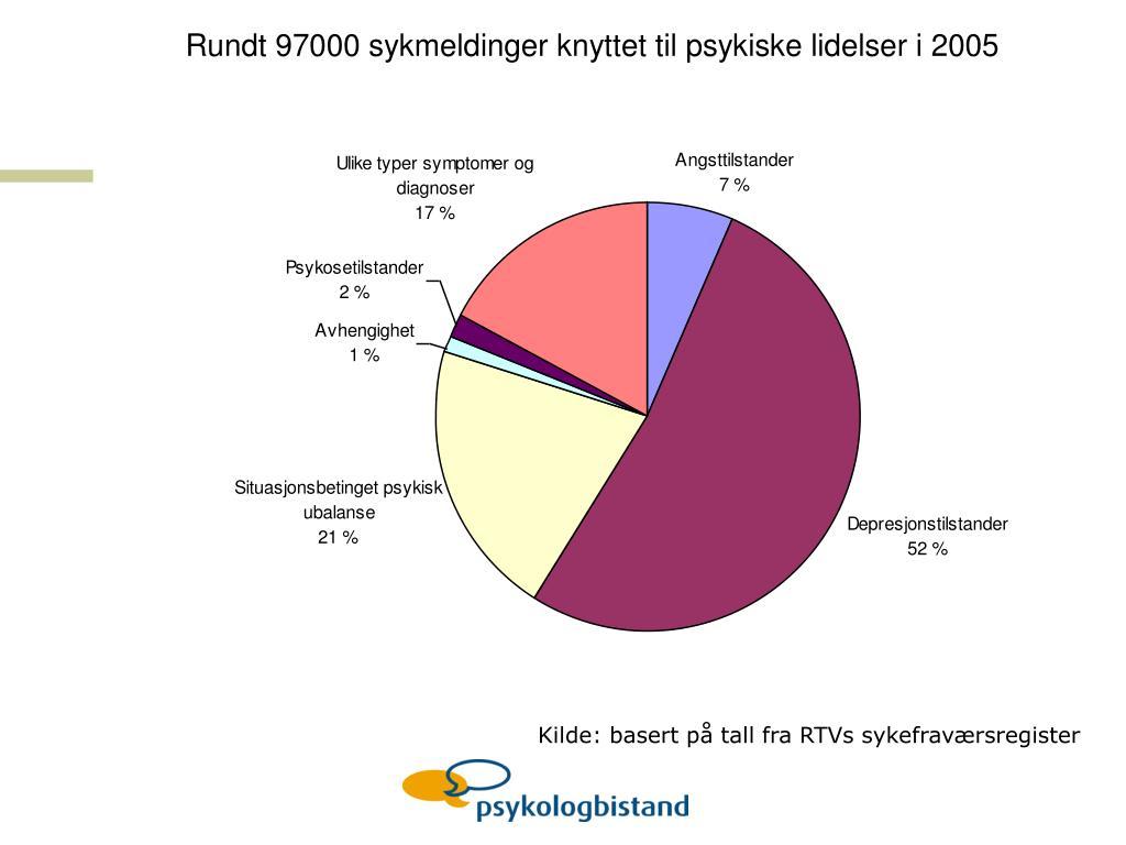 97 000 sykmeldinger knyttet til psykisk helse i 2005