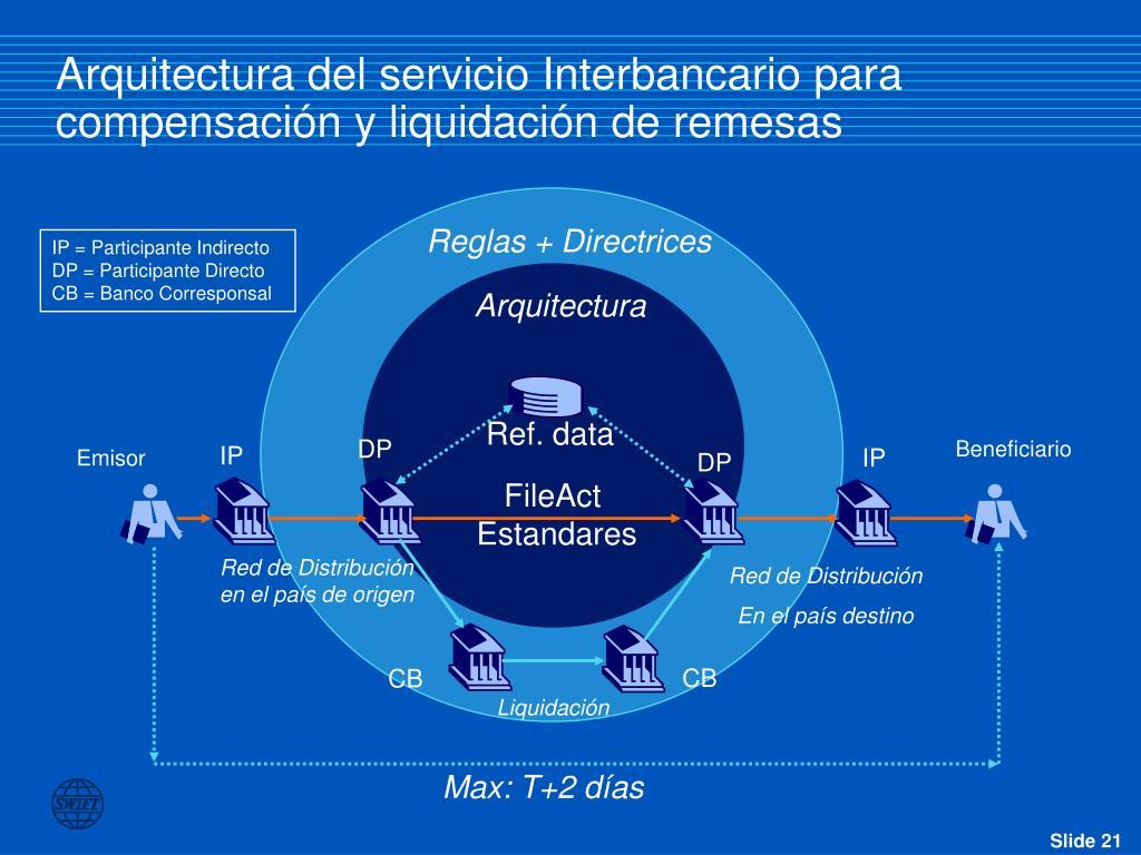 Arquitectura del servicio Interbancario para compensación y liquidación de remesas