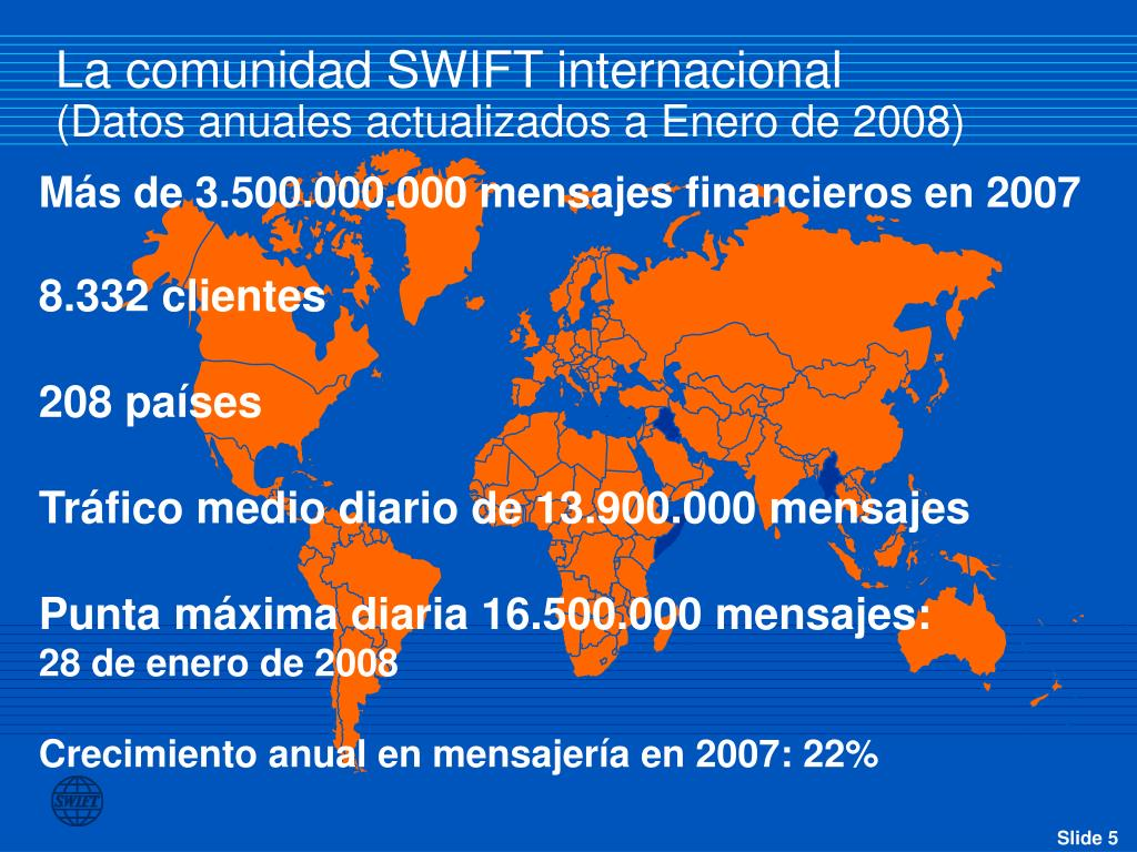 La comunidad SWIFT internacional