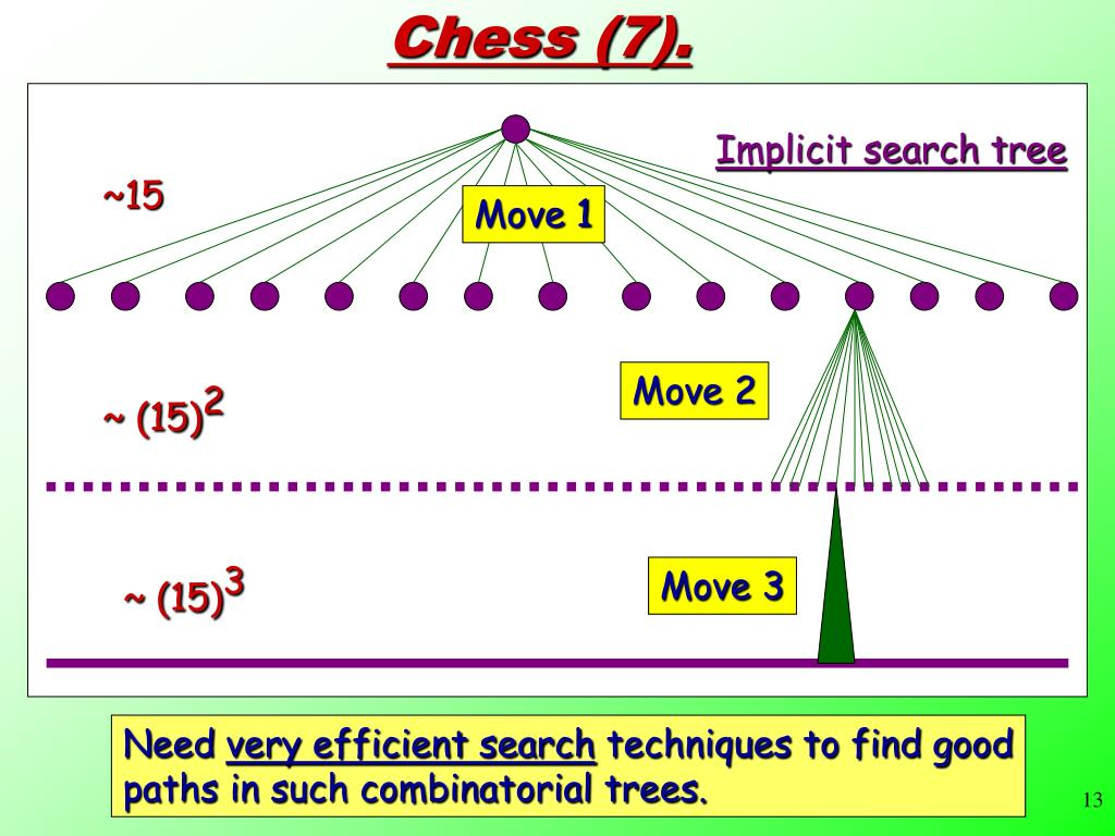 Implicit search tree