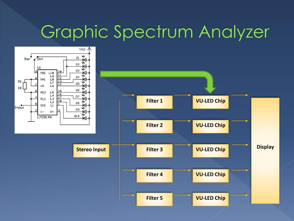 Graphic Spectrum Analyzer
